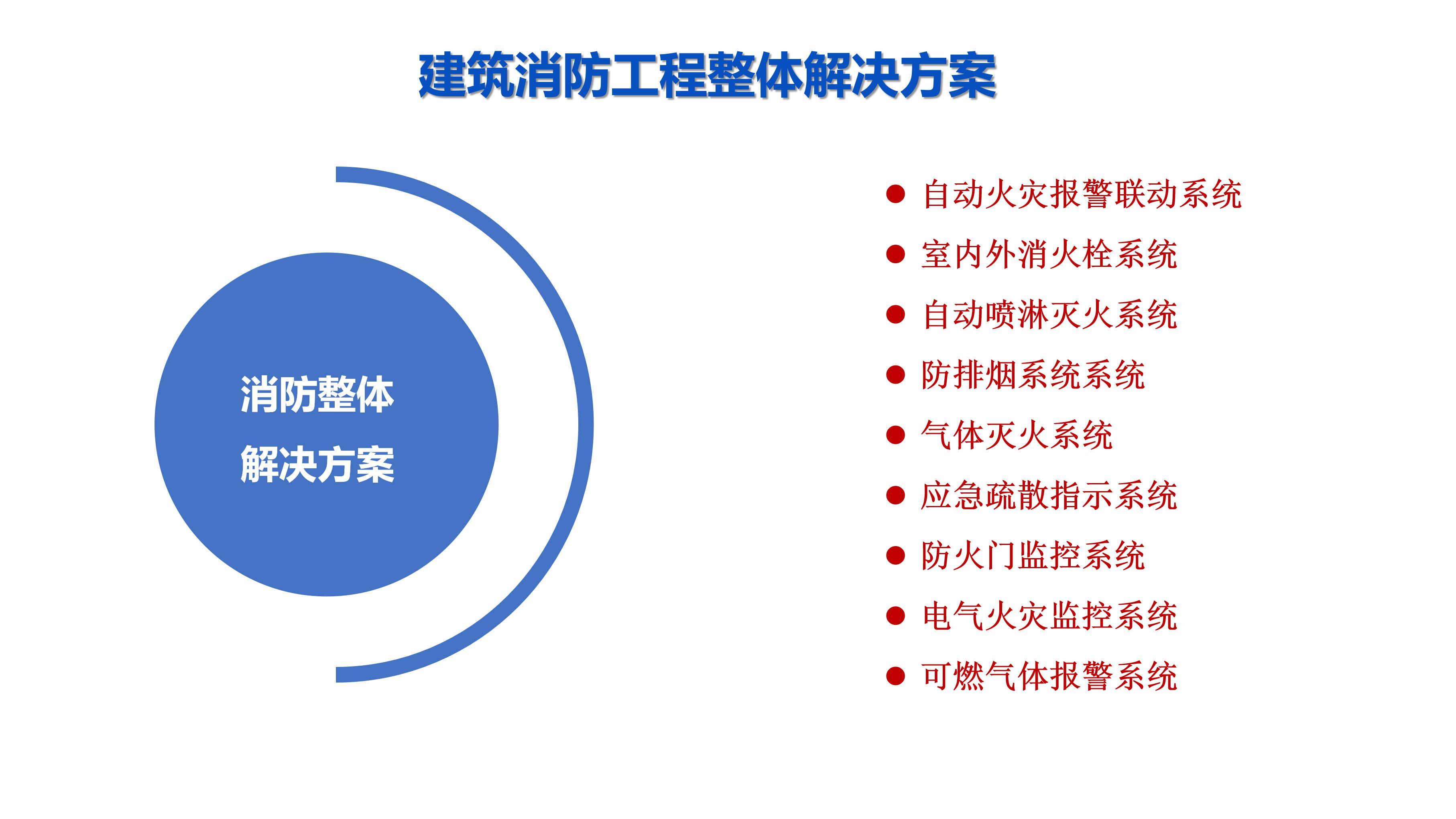 betway体育官网下载设施工程文案_01.jpg