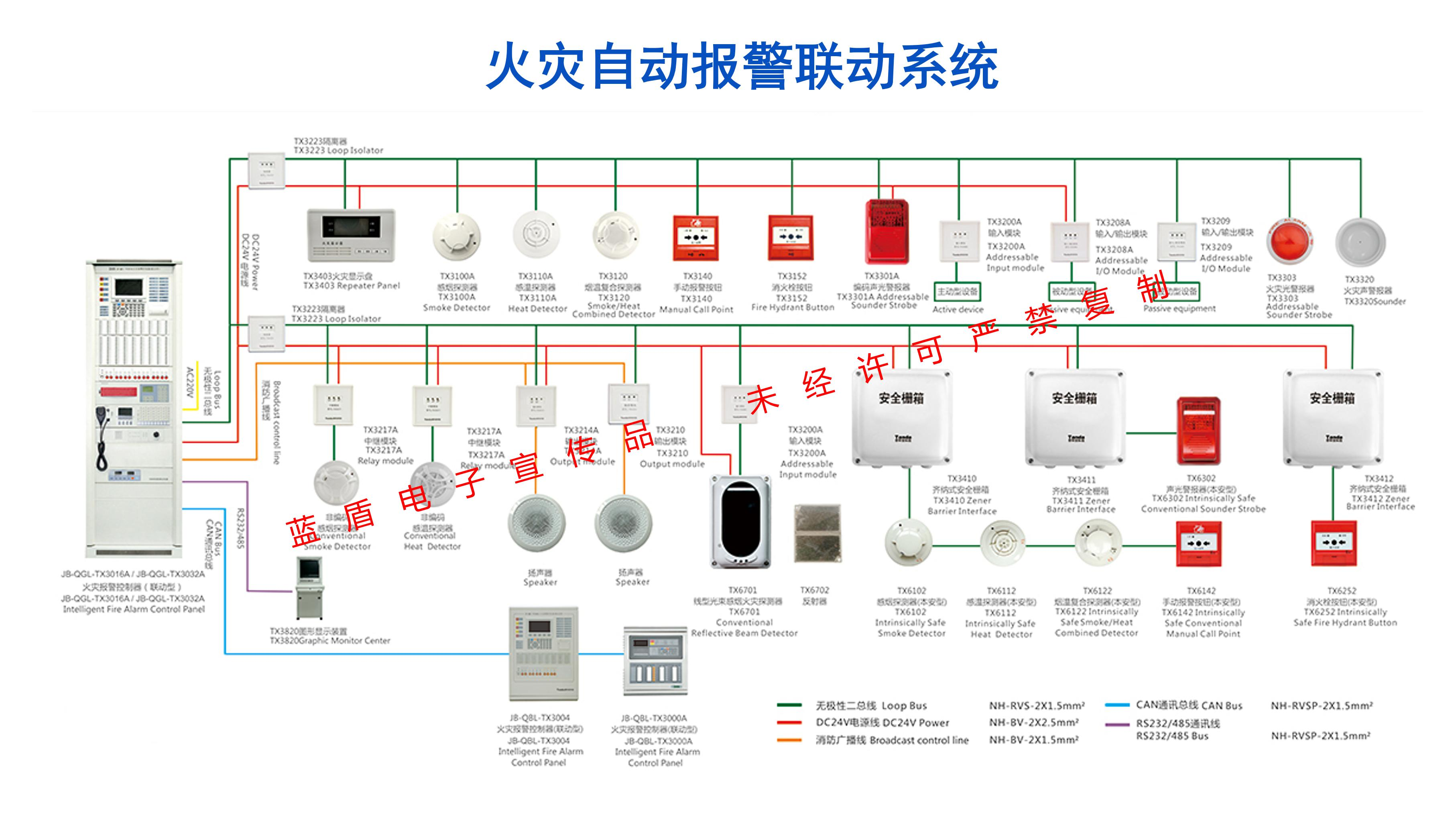 betway体育官网下载设施工程文案_02.jpg